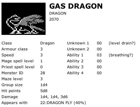 Gas Dragon