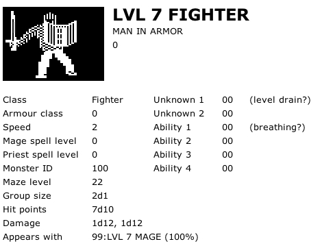 Level 7 Fighter