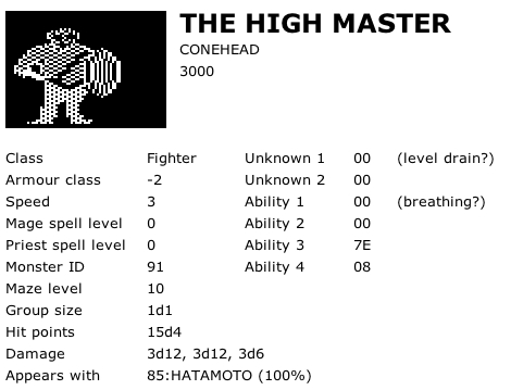 The High Master