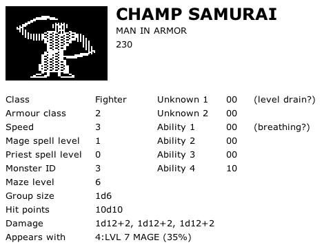 Champion Samurai