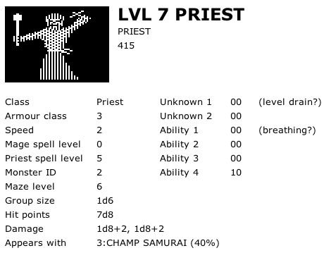 Level 7 Priest