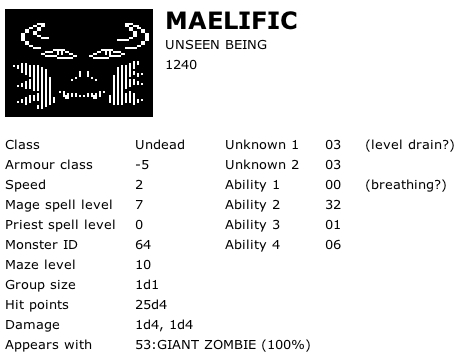 Maelific